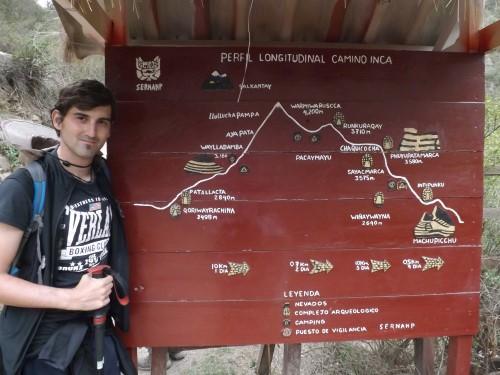 Señal del Camino Inka cerca de Wayllabamba
