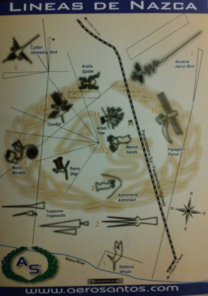 Mapa de las líneas de Nazca